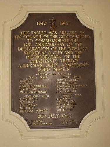 125th Anniversary City of Sydney