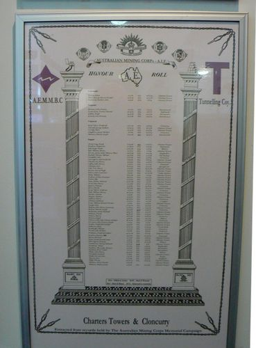 Australian Mining Corps Honour Roll : 23-April-2011