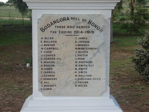 Bodangora Honour Roll Served : 03-04-2014