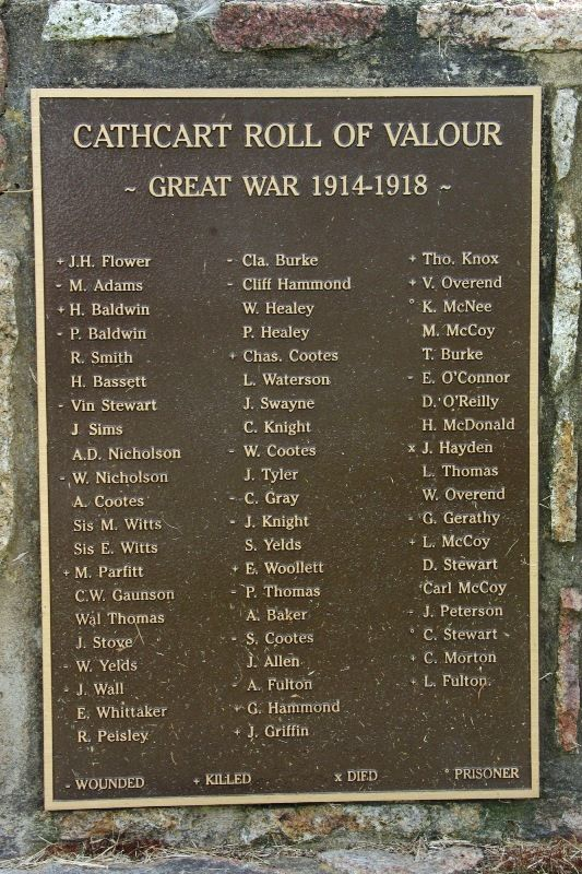 WW1 Honour Roll (Peter Williams): 09-March-2016