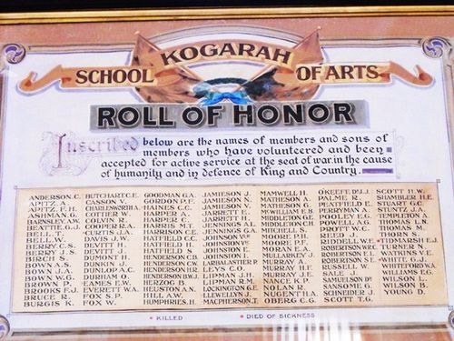 Kogarah School of Arts Honour Roll