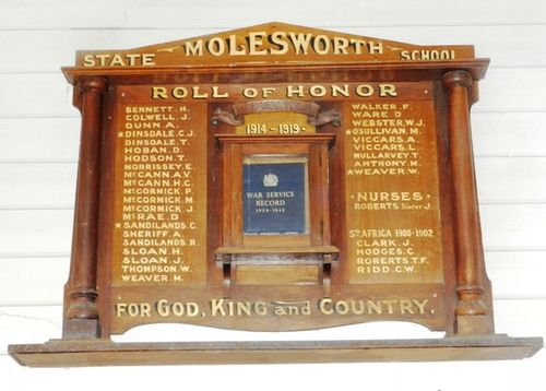 Molesworth State School Roll of Honour : 11-March-2013