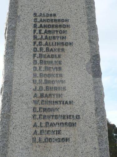 Moorabbin World War One Memorial : 19-September-2012