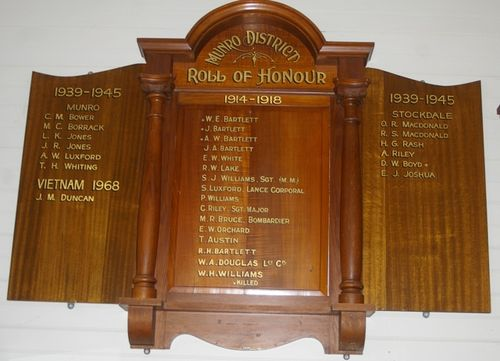 Munro District Honour Roll : 13-06-2005