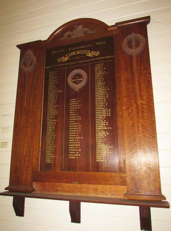Honour Roll 2 : 18-December-2014