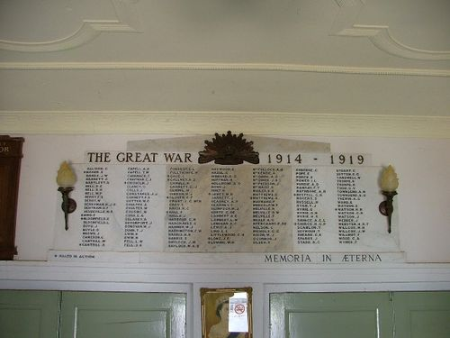 Trundle World War One Honour Roll