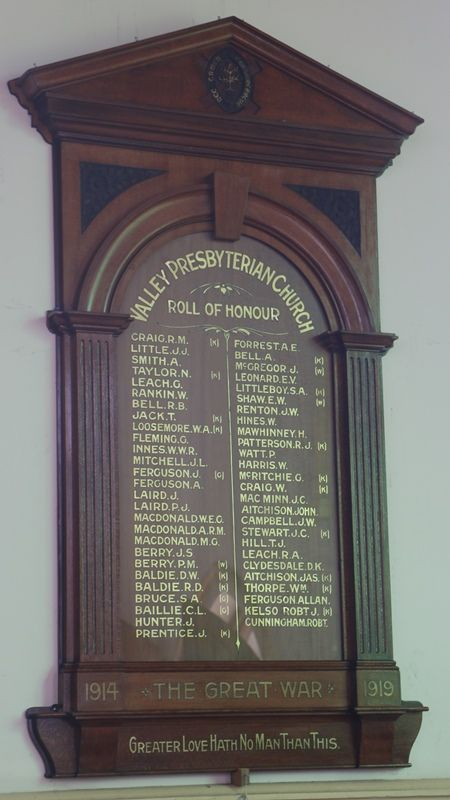 19-April-2015 : Restored roll of honour