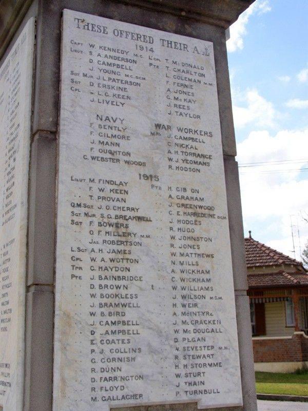 Honour Roll : 04-October-2014