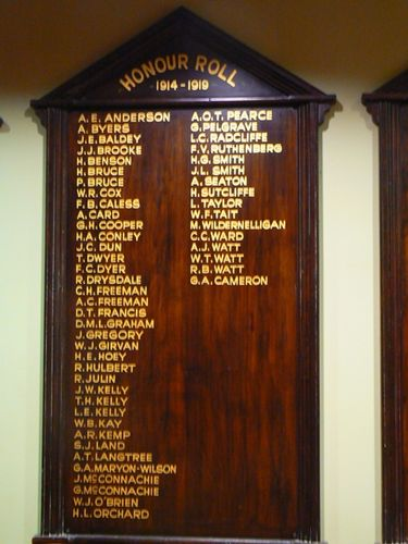 World War One Honour Roll : 25-April-2011