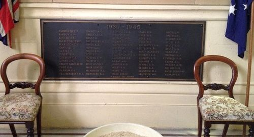 WW2 Honour Roll : November 2013