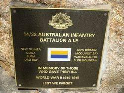 14th / 32nd Australian Infantry Battalion