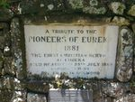 1881 Pioneers of Eureka