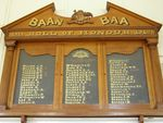 Baan Baa Roll of Honour