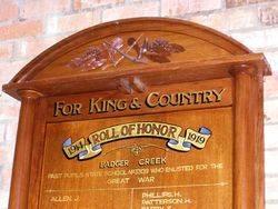 Honour Roll 2 : 05-November-2014