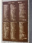 WW1 Honour Roll A-K : 13-August-2014