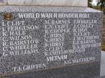 WW2+Vietnam Honour Roll : 16-August-2014