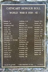 WW2 Honour Roll (Peter Williams): 09-March-2016
