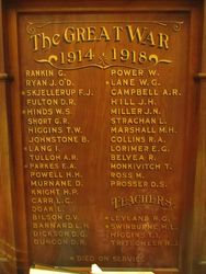 Honour Roll 2 : 17-April-2015