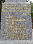 Ferntree Gully Primary School War Memorial : 15-March-2012