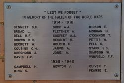 Fallen Soldiers Plaque :19-August-2015