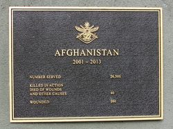 Afghanistan Plaque: 05-May-2016