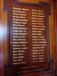 Honour Roll 4 : 28-December-2014