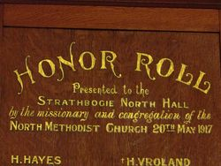 Honour Roll 2 : 11-March-2015