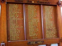 Honour Roll 2 : 15-December-2014