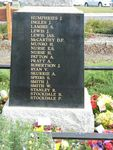 Wallan War Memorial : 13-May-2012