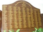 Ex-Service Honour Roll : 27-03-2014